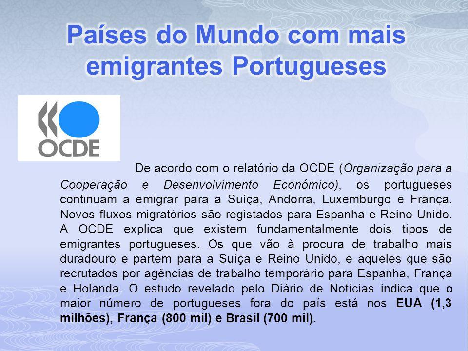 Países do Mundo com mais emigrantes Portugueses