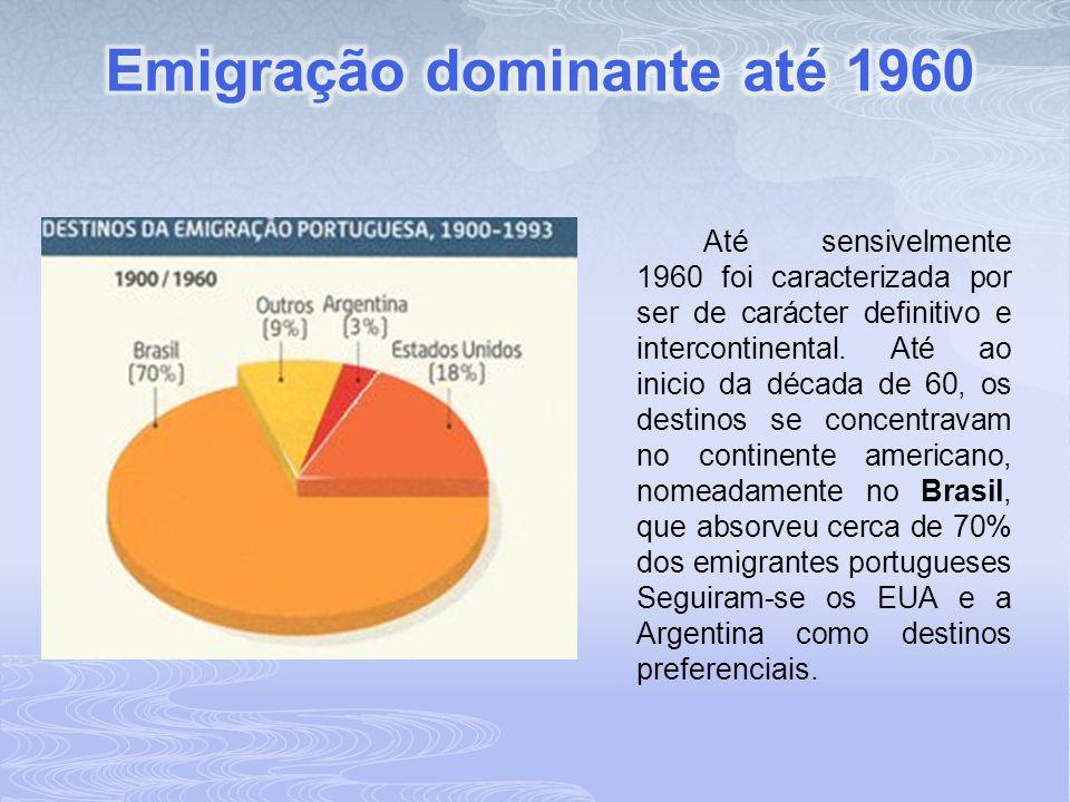 Emigração dominante até 1960