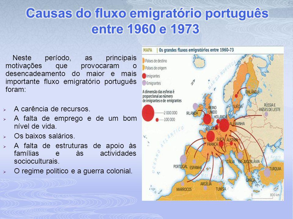 Causas do fluxo emigratório português entre 1960 e 1973