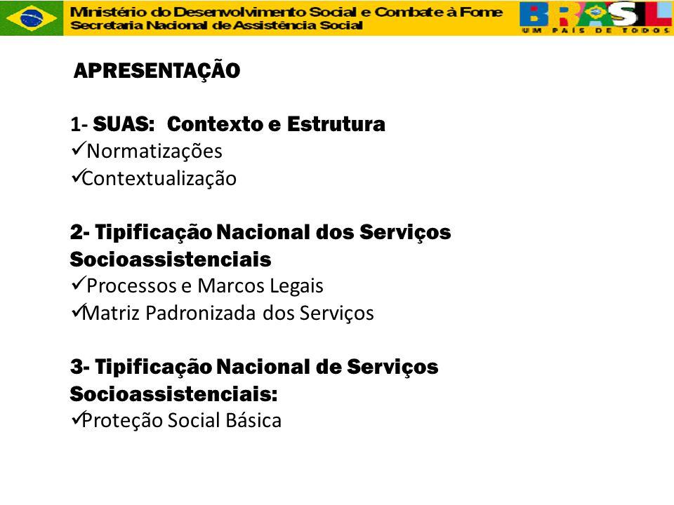 1- SUAS: Contexto e Estrutura Normatizações Contextualização