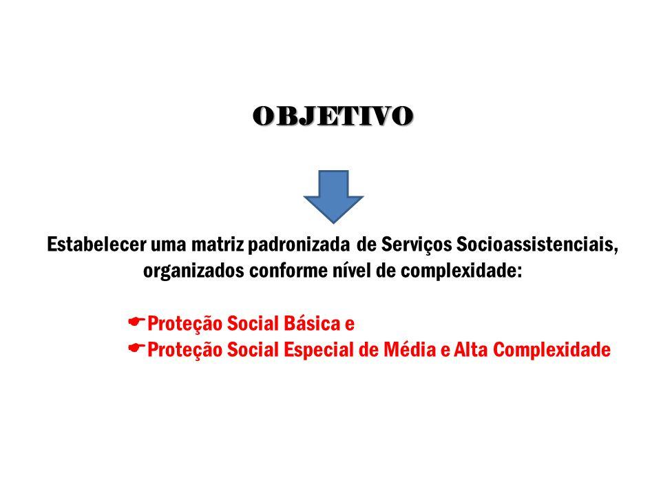 OBJETIVO Estabelecer uma matriz padronizada de Serviços Socioassistenciais, organizados conforme nível de complexidade: