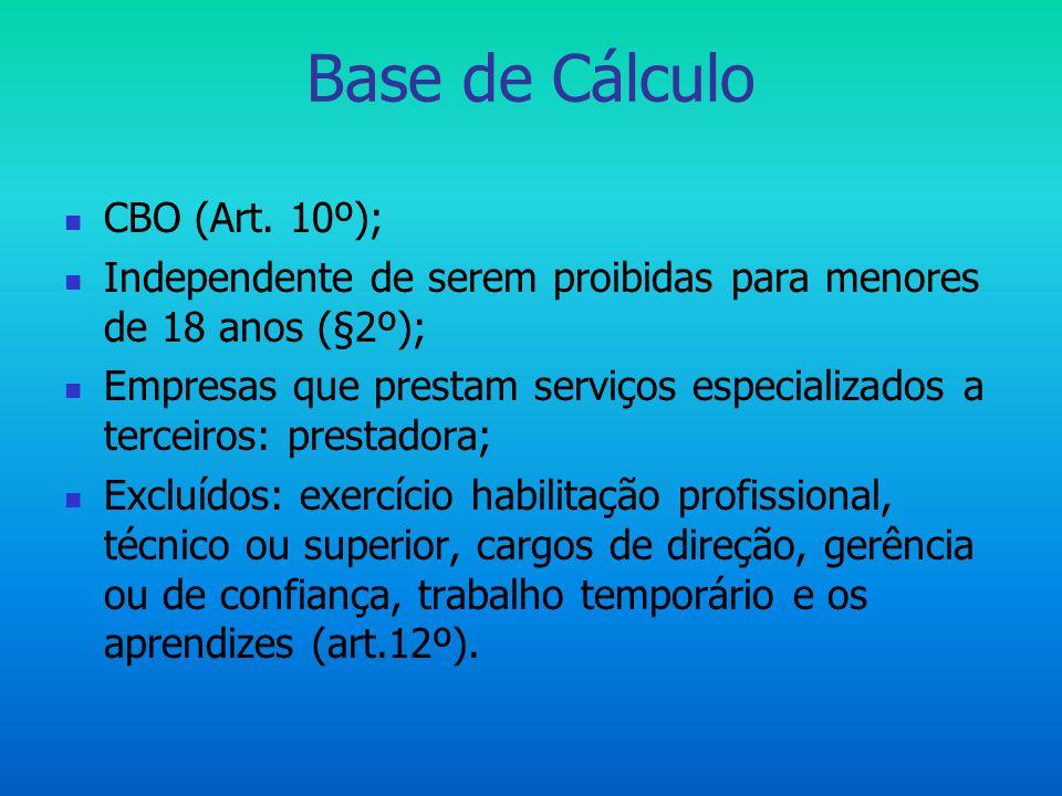 Base de Cálculo CBO (Art. 10º);