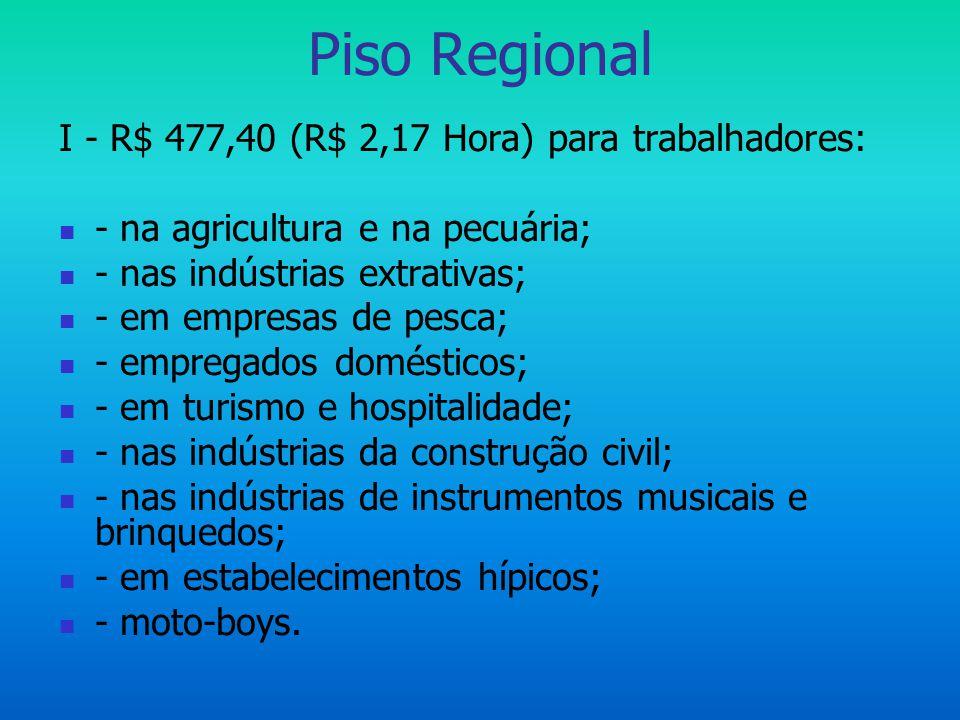 Piso Regional I - R$ 477,40 (R$ 2,17 Hora) para trabalhadores: