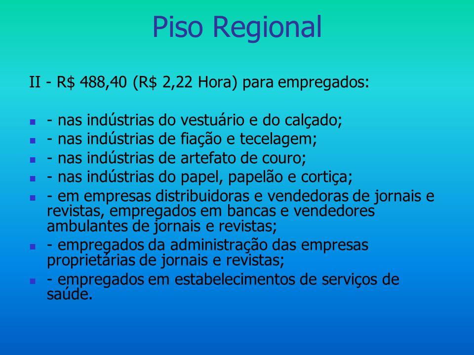 Piso Regional II - R$ 488,40 (R$ 2,22 Hora) para empregados: