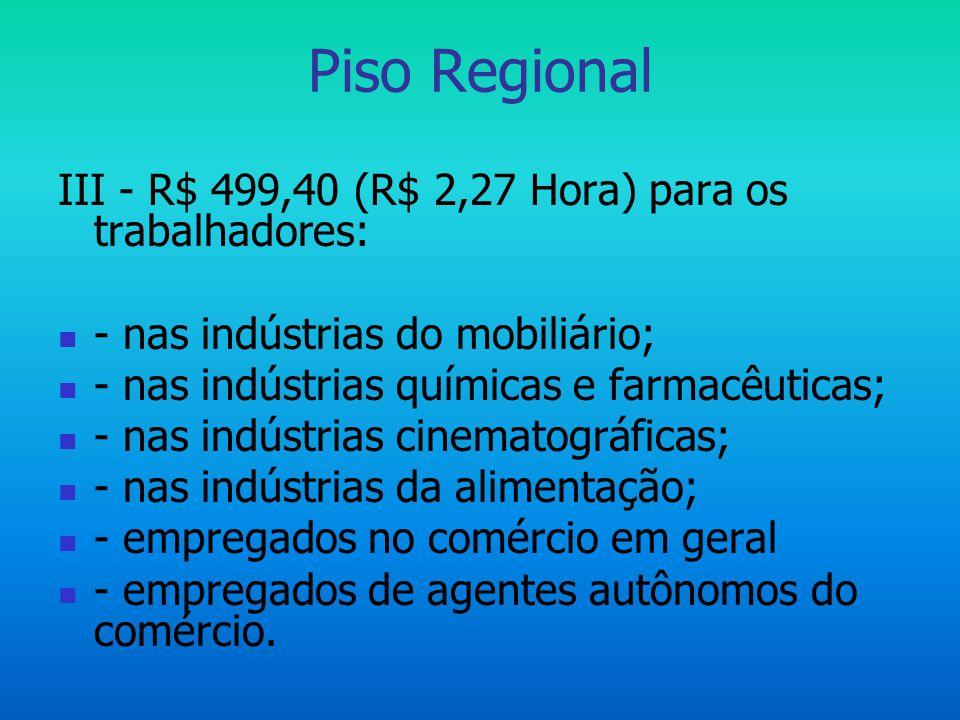 Piso Regional III - R$ 499,40 (R$ 2,27 Hora) para os trabalhadores: