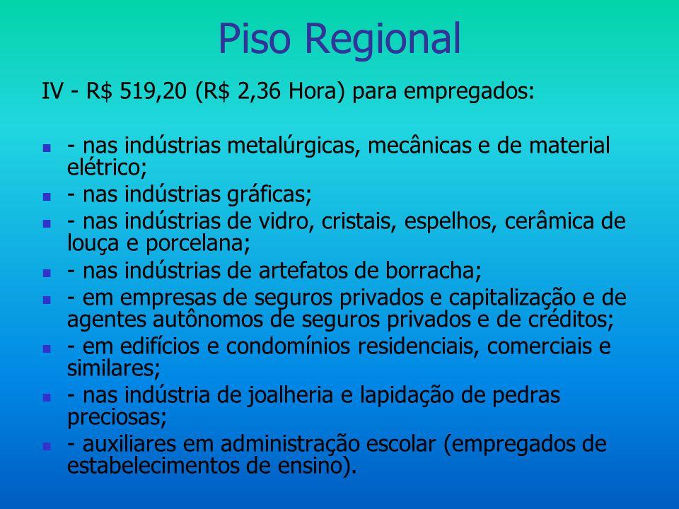 Piso Regional IV - R$ 519,20 (R$ 2,36 Hora) para empregados: