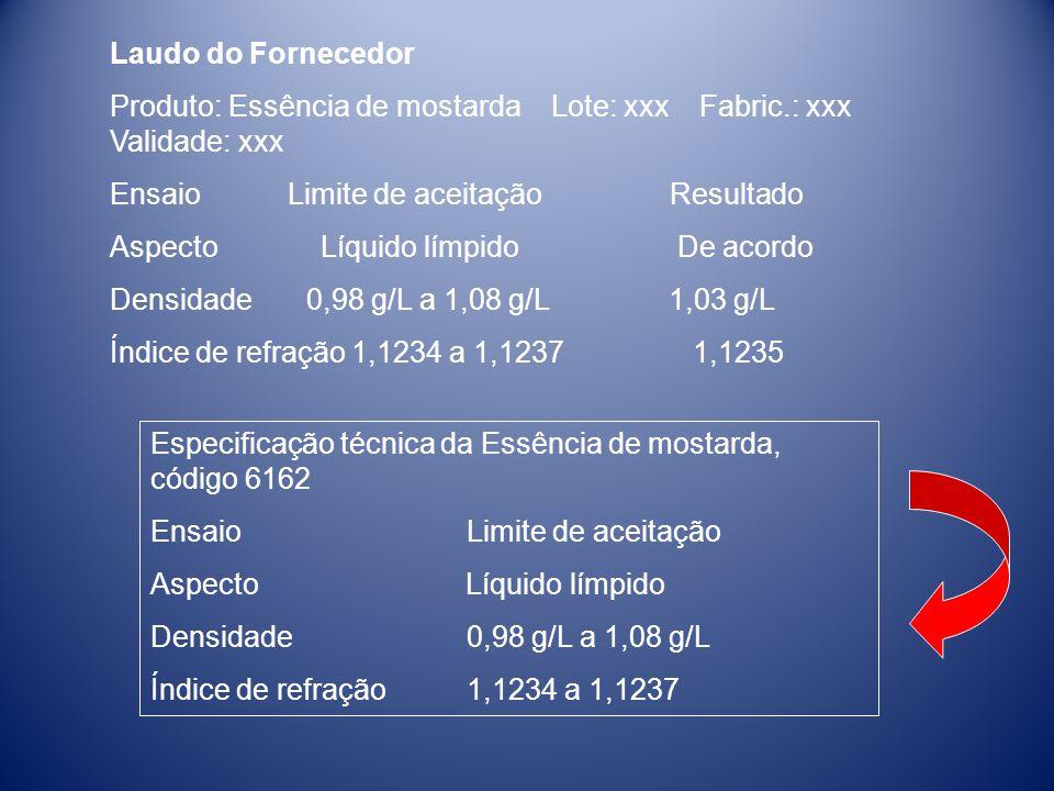 Laudo do Fornecedor Produto: Essência de mostarda Lote: xxx Fabric.: xxx Validade: xxx.
