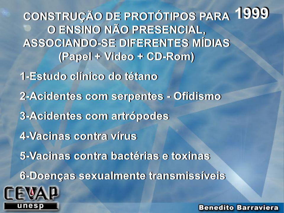 1999 CONSTRUÇÃO DE PROTÓTIPOS PARA O ENSINO NÃO PRESENCIAL, ASSOCIANDO-SE DIFERENTES MÍDIAS (Papel + Video + CD-Rom)