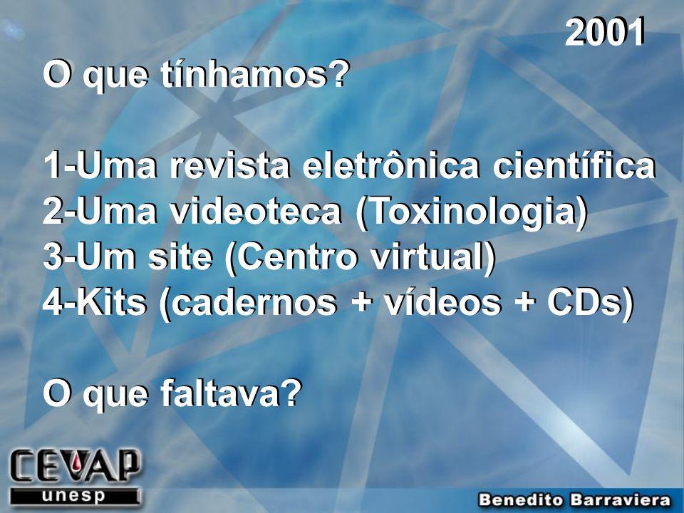 2001 O que tínhamos 1-Uma revista eletrônica científica. 2-Uma videoteca (Toxinologia) 3-Um site (Centro virtual)