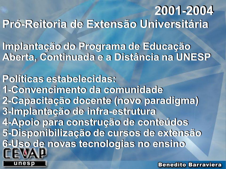 2001-2004 Pró-Reitoria de Extensão Universitária