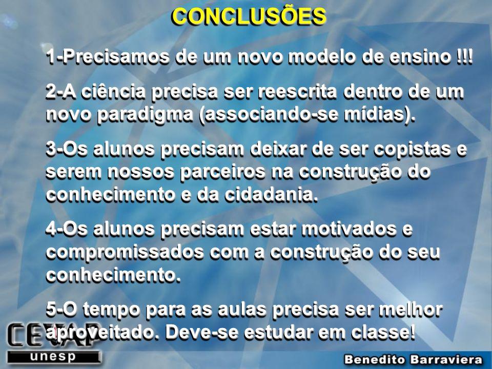 CONCLUSÕES 1-Precisamos de um novo modelo de ensino !!!