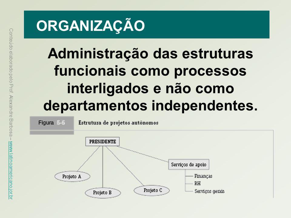 ORGANIZAÇÃO Administração das estruturas funcionais como processos interligados e não como departamentos independentes.