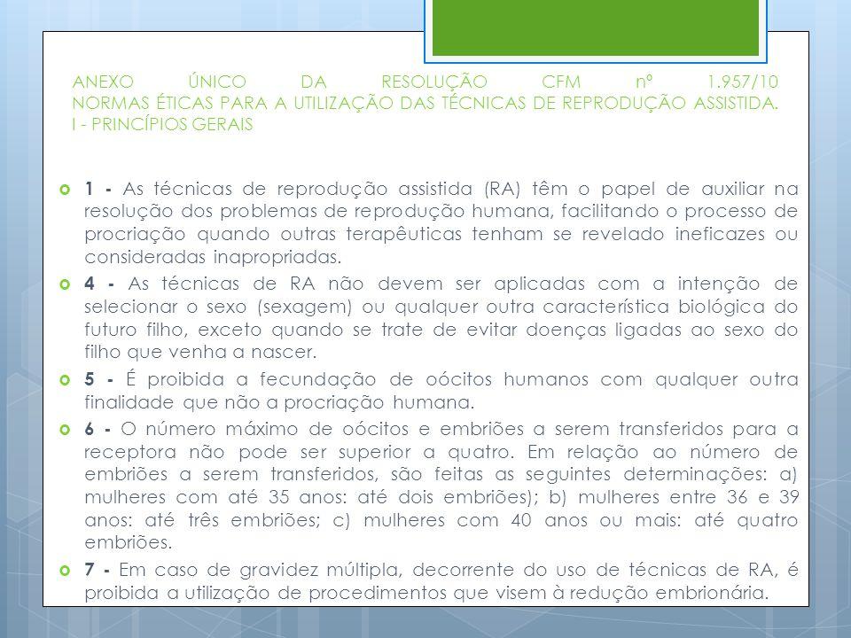 ANEXO ÚNICO DA RESOLUÇÃO CFM nº 1