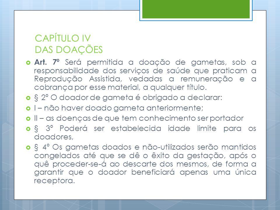 CAPÍTULO IV DAS DOAÇÕES