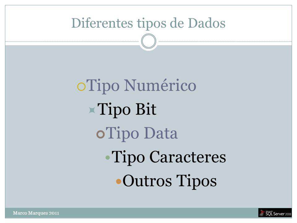 Diferentes tipos de Dados