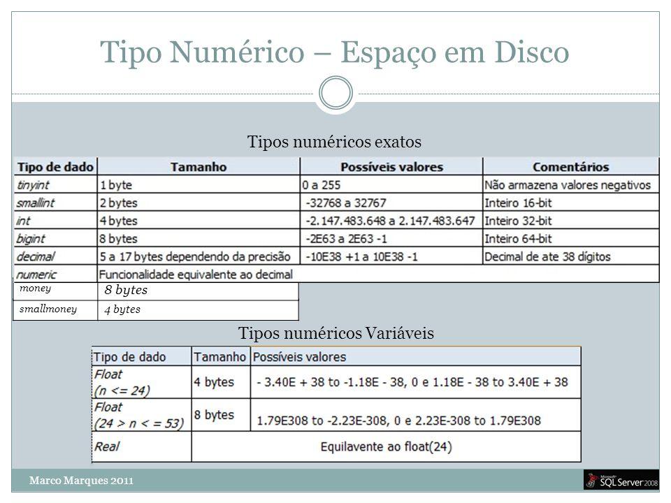 Tipo Numérico – Espaço em Disco