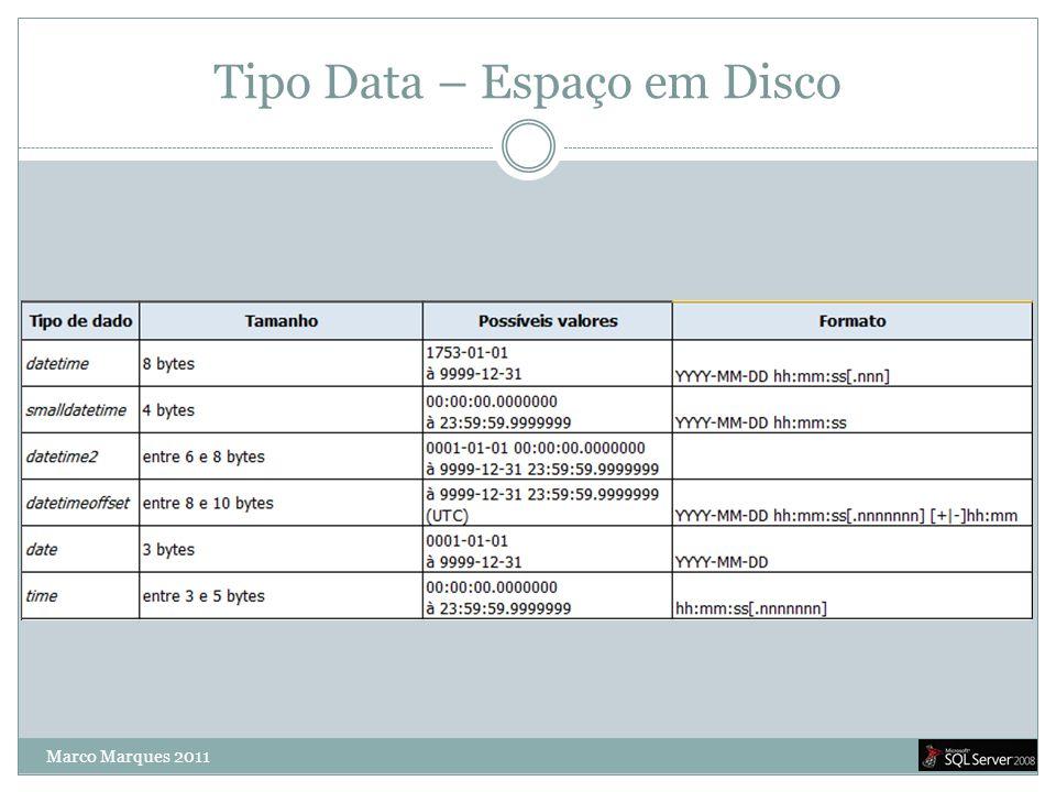 Tipo Data – Espaço em Disco