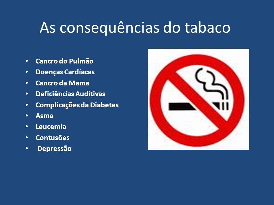 As consequências do tabaco