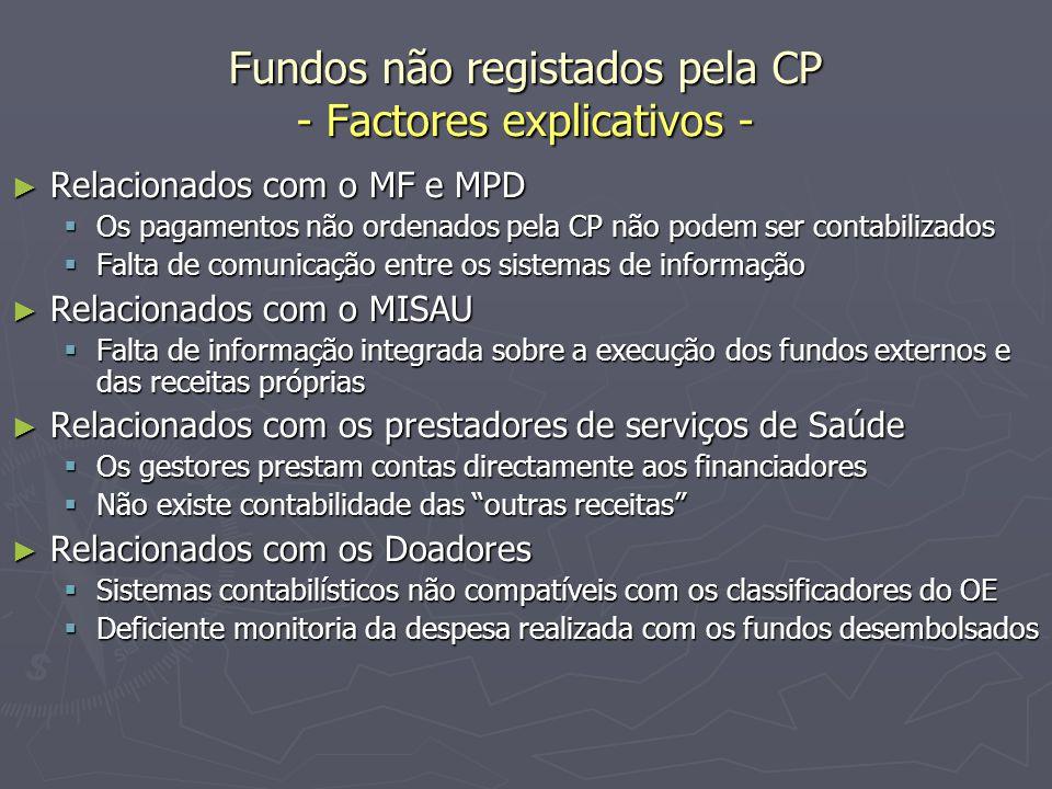 Fundos não registados pela CP - Factores explicativos -