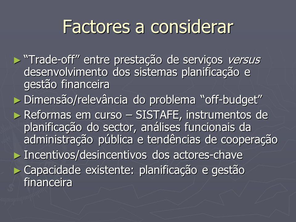 Factores a considerar Trade-off entre prestação de serviços versus desenvolvimento dos sistemas planificação e gestão financeira.