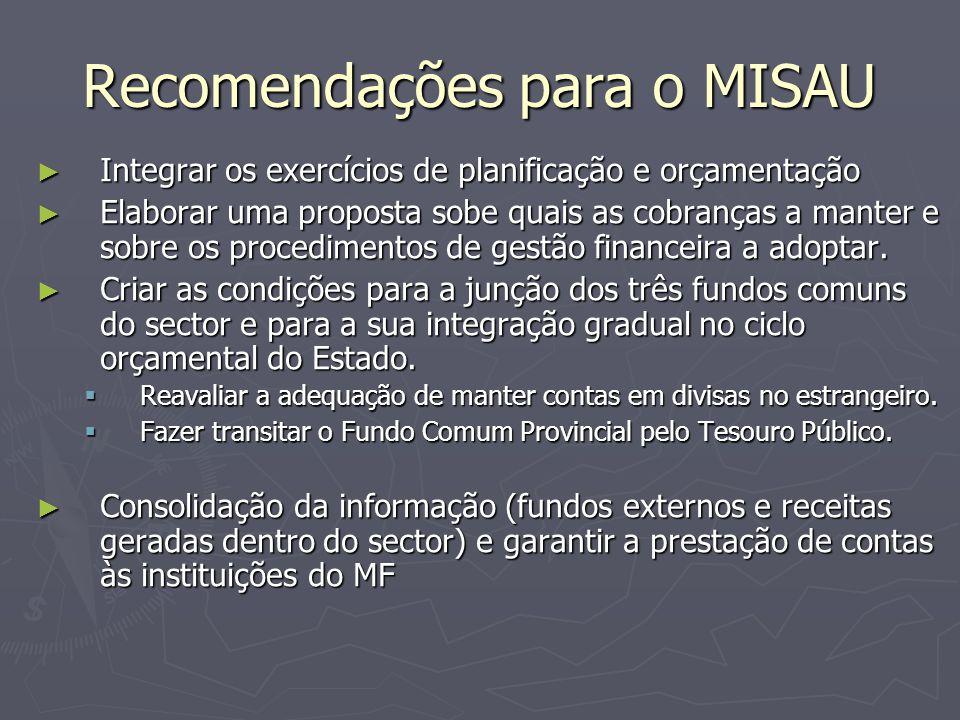 Recomendações para o MISAU