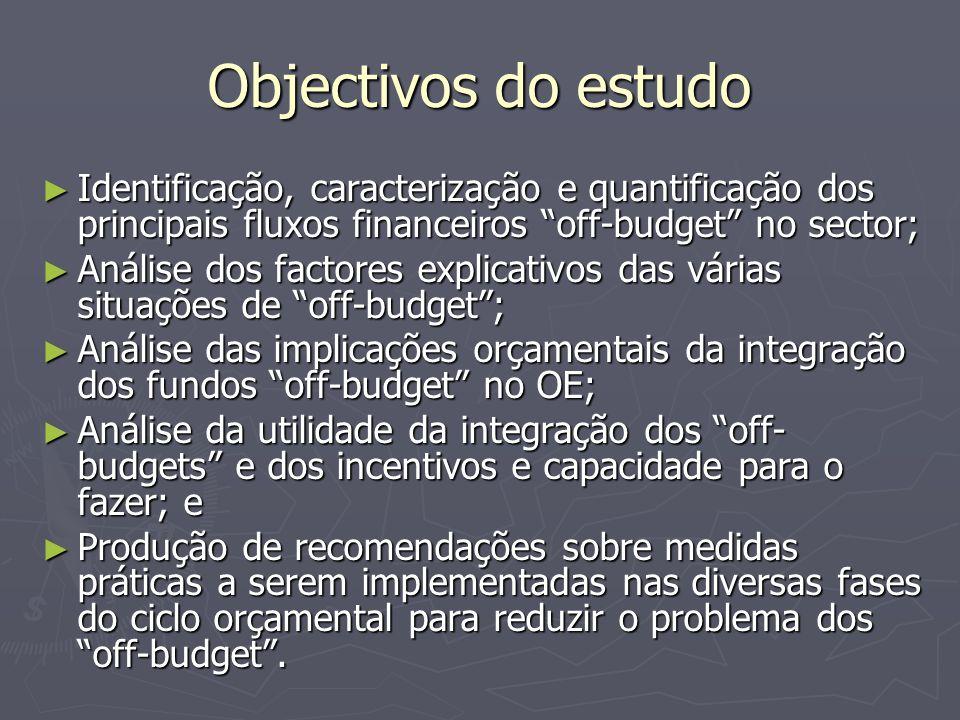 Objectivos do estudo Identificação, caracterização e quantificação dos principais fluxos financeiros off-budget no sector;