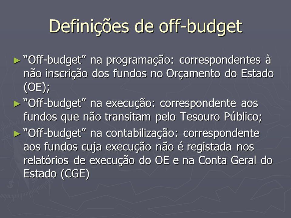 Definições de off-budget