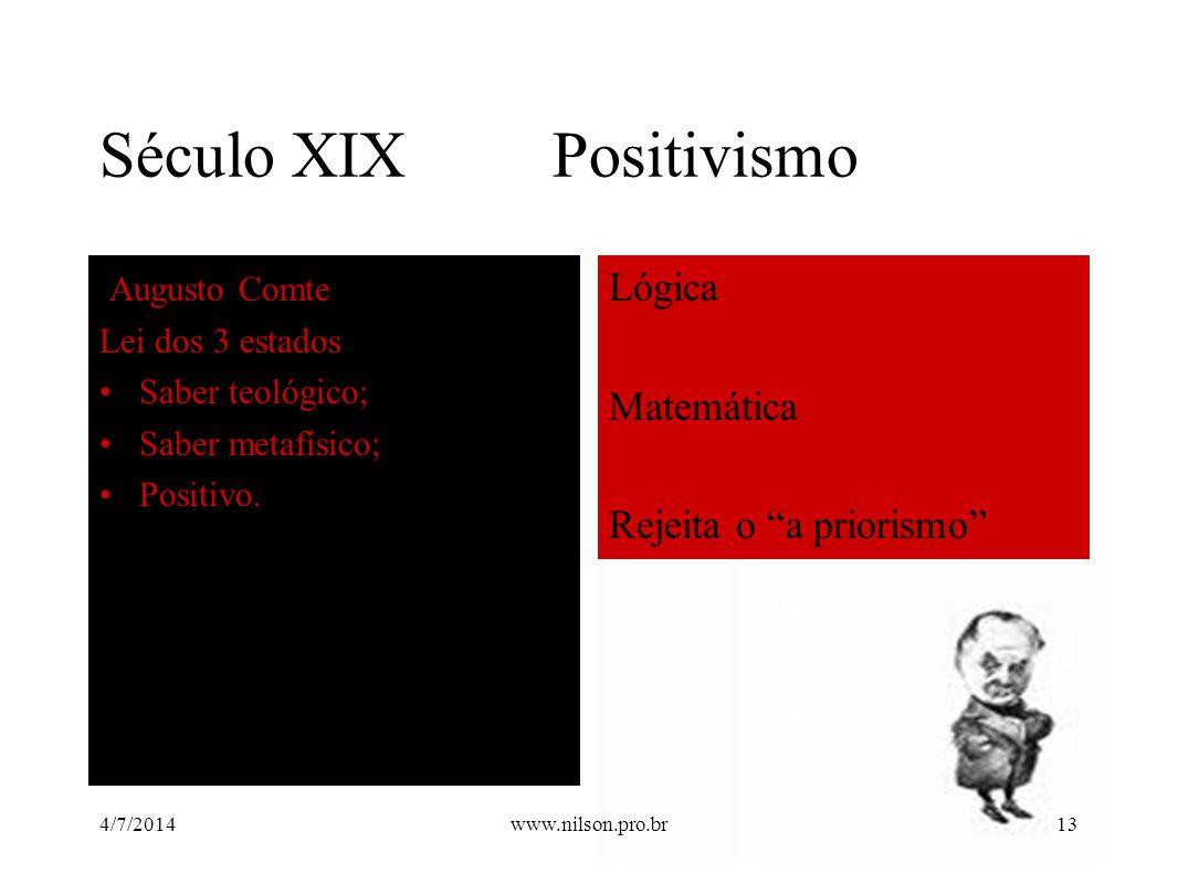 Século XIX Positivismo
