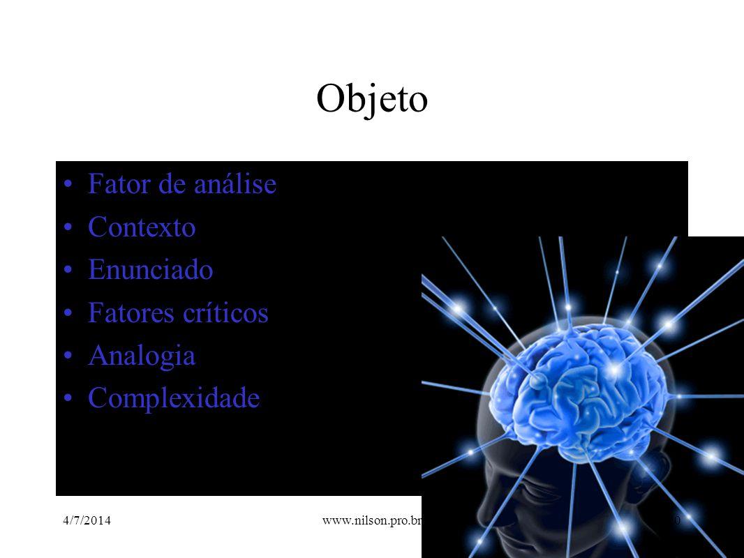 Objeto Fator de análise Contexto Enunciado Fatores críticos Analogia