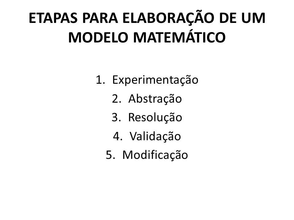 ETAPAS PARA ELABORAÇÃO DE UM MODELO MATEMÁTICO