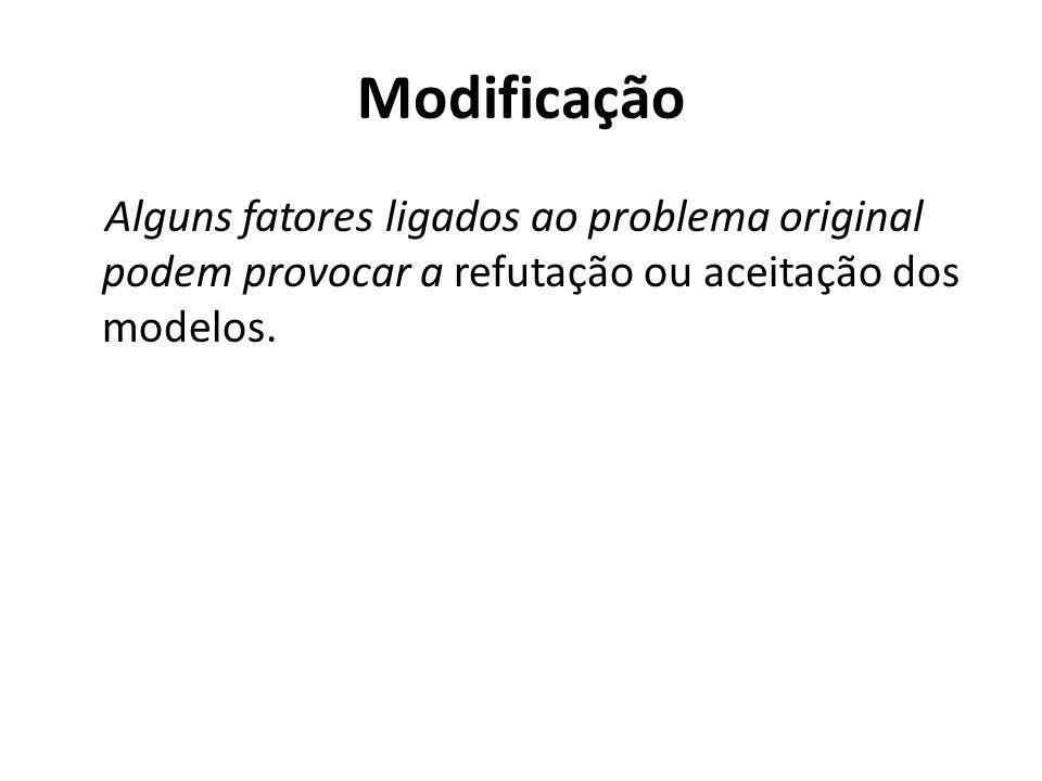 Modificação Alguns fatores ligados ao problema original podem provocar a refutação ou aceitação dos modelos.