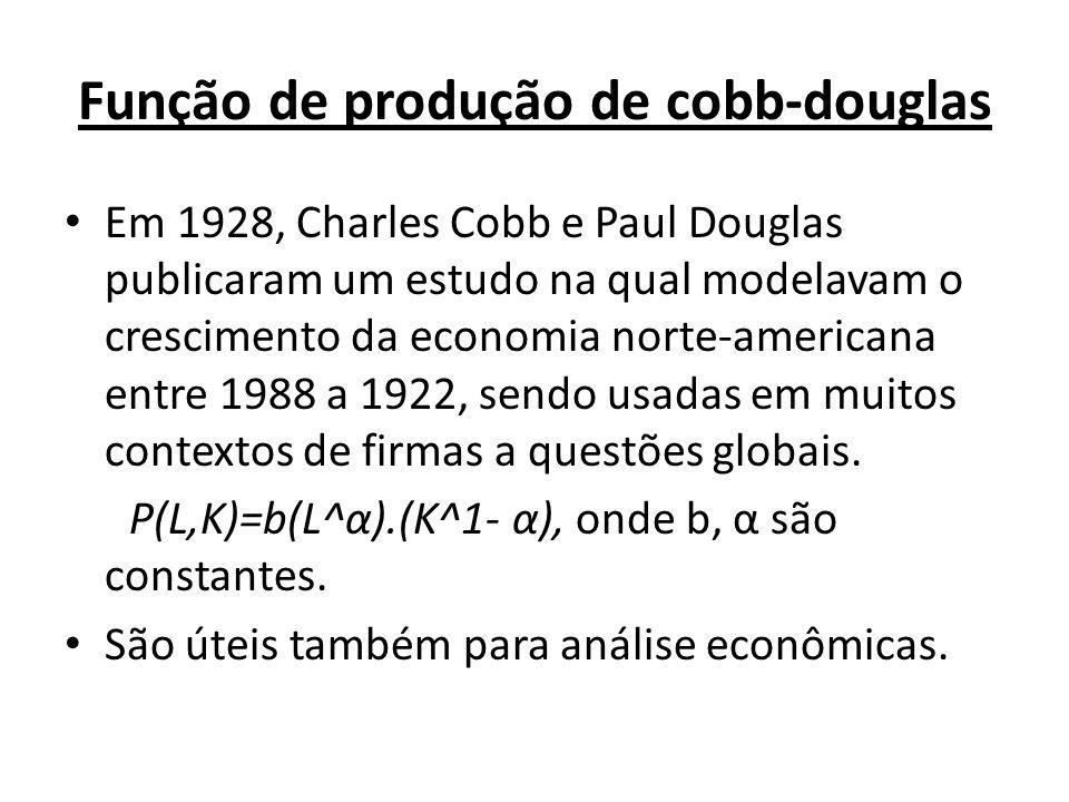 Função de produção de cobb-douglas