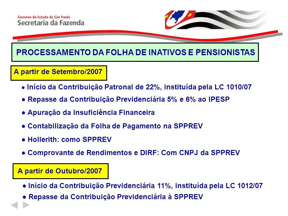 PROCESSAMENTO DA FOLHA DE INATIVOS E PENSIONISTAS