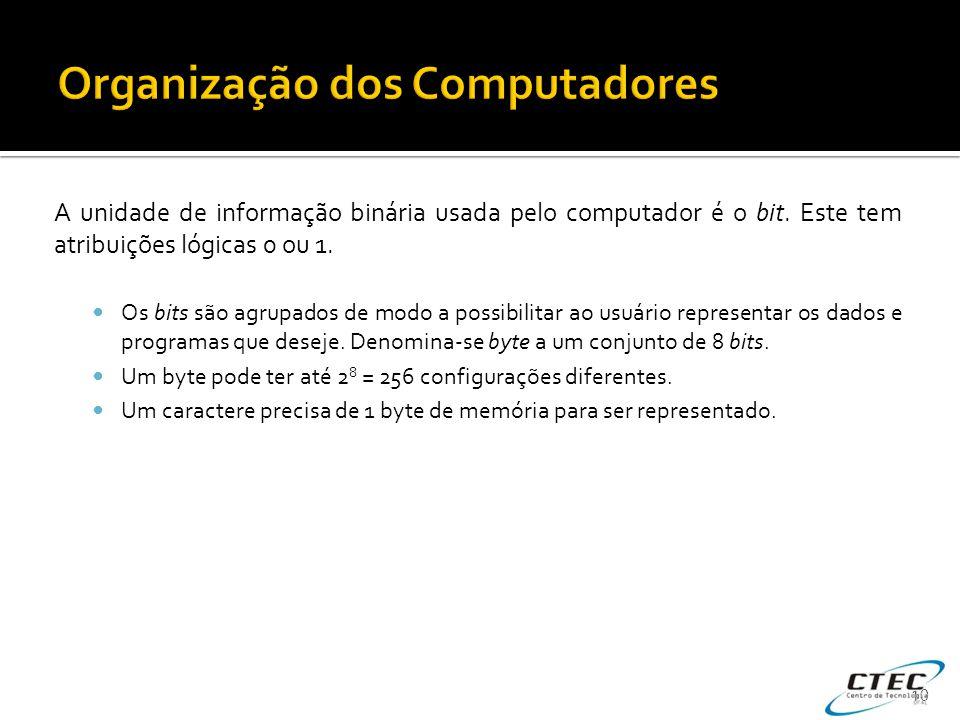 Organização dos Computadores