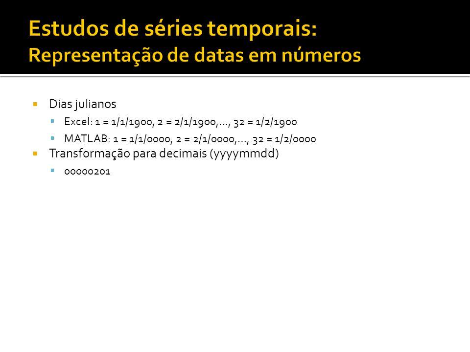 Estudos de séries temporais: Representação de datas em números