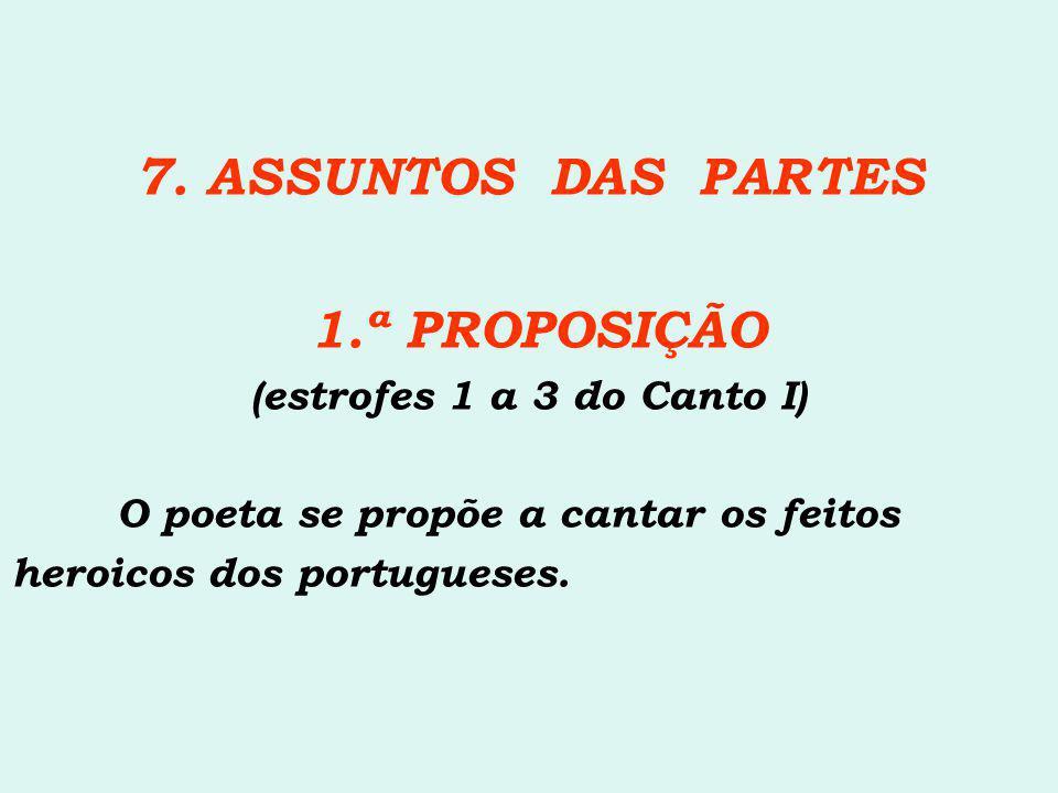 7. ASSUNTOS DAS PARTES 1.ª PROPOSIÇÃO