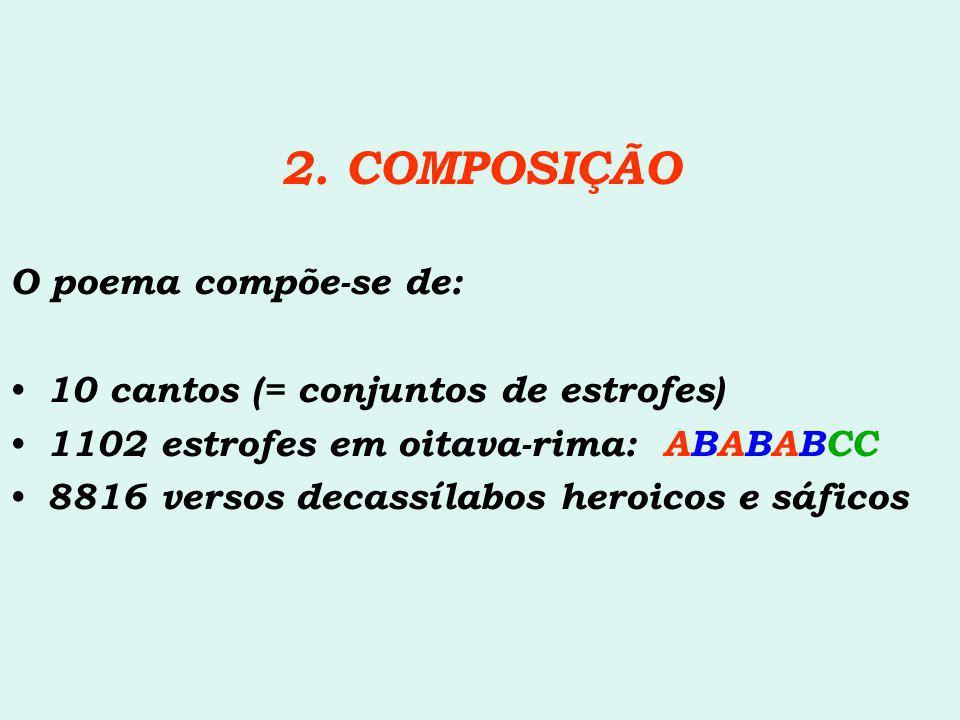 2. COMPOSIÇÃO O poema compõe-se de: