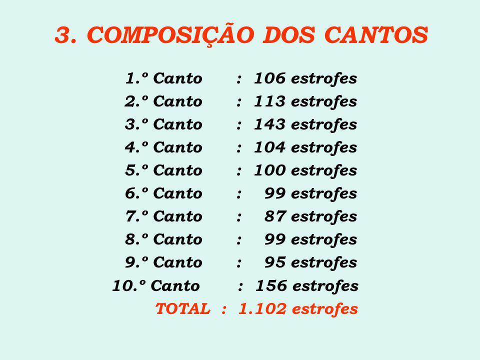 3. COMPOSIÇÃO DOS CANTOS 1.º Canto : 106 estrofes