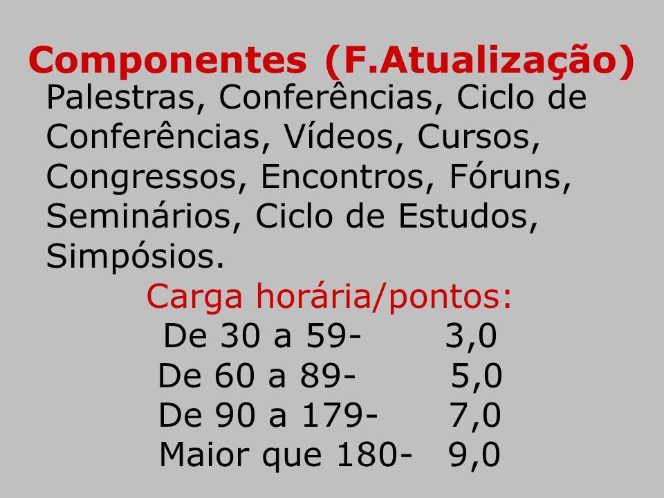 Componentes (F.Atualização)