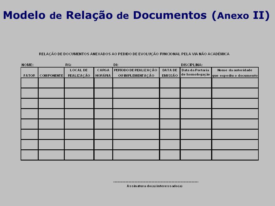 Modelo de Relação de Documentos (Anexo II)