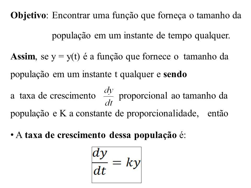 Objetivo: Encontrar uma função que forneça o tamanho da