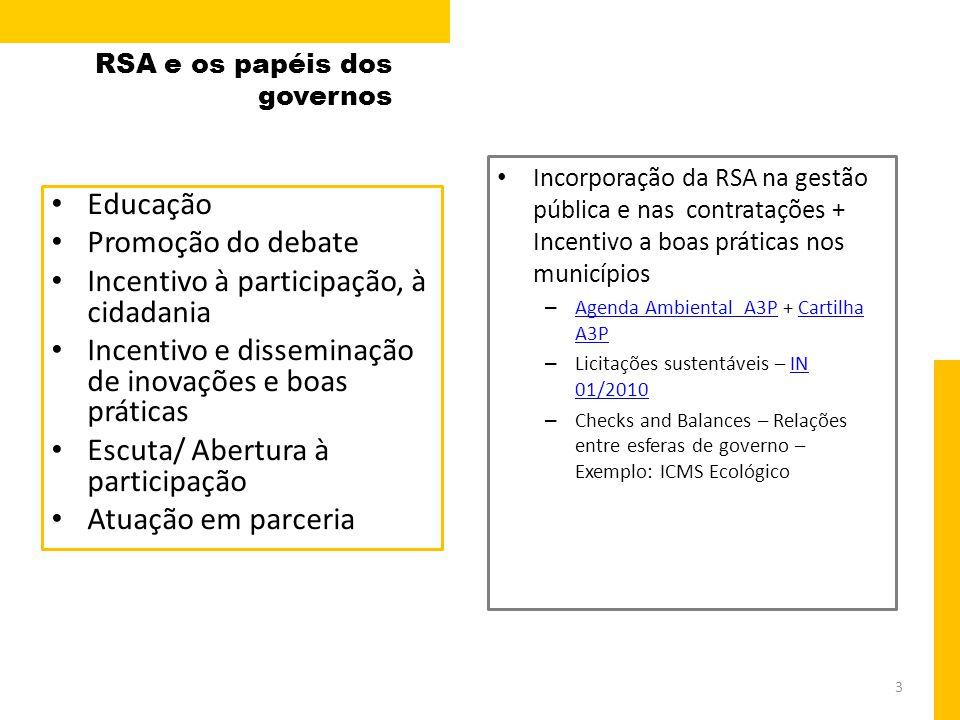 RSA e os papéis dos governos