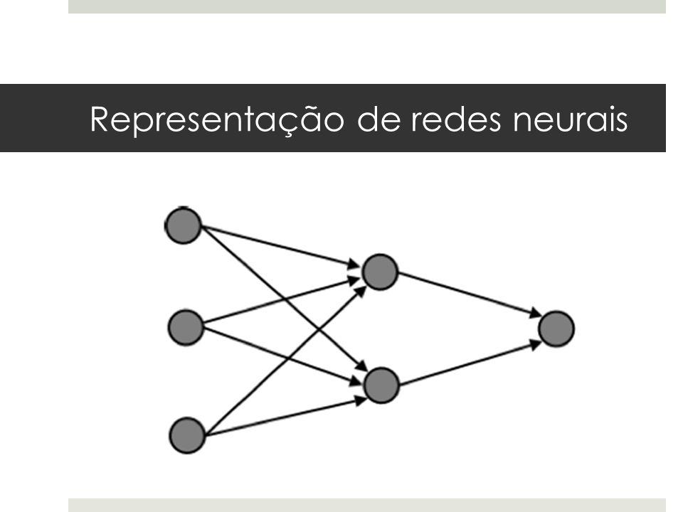 Representação de redes neurais