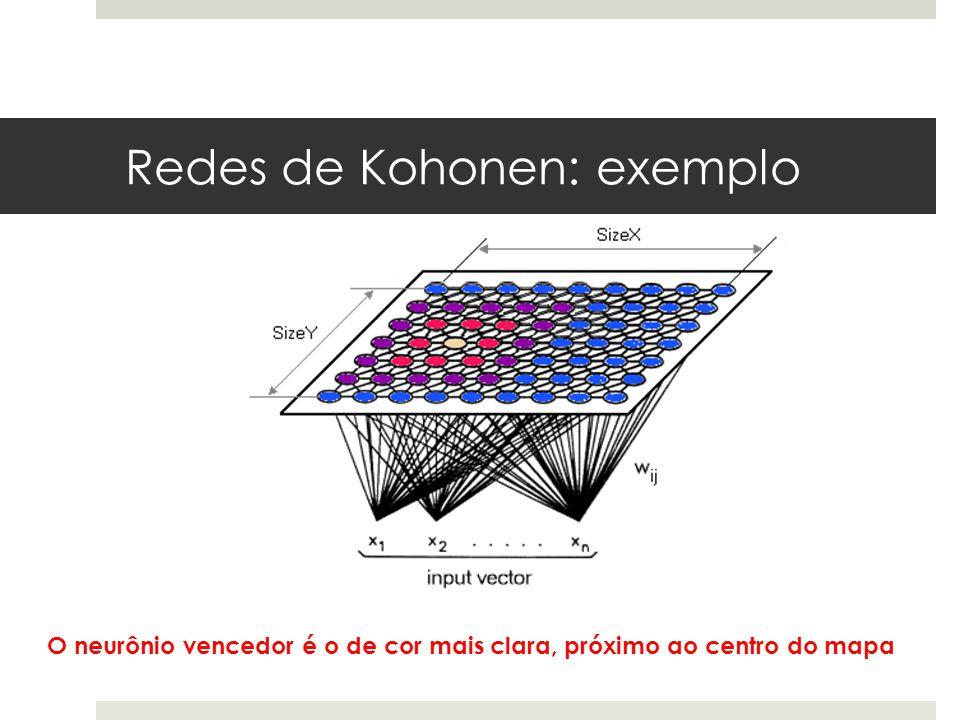 Redes de Kohonen: exemplo