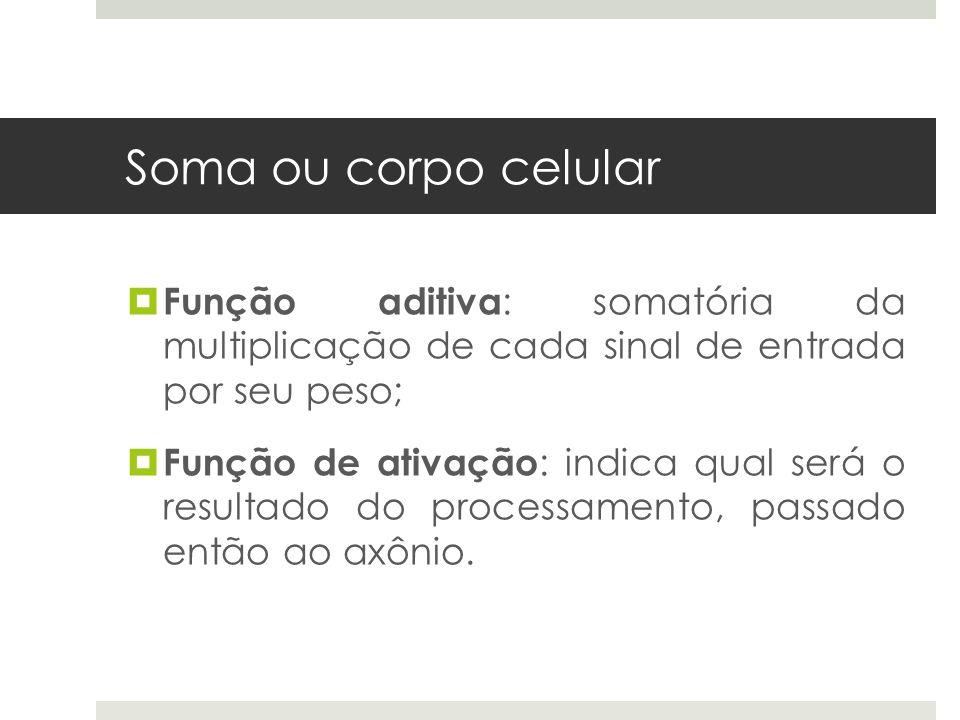 Soma ou corpo celular Função aditiva: somatória da multiplicação de cada sinal de entrada por seu peso;
