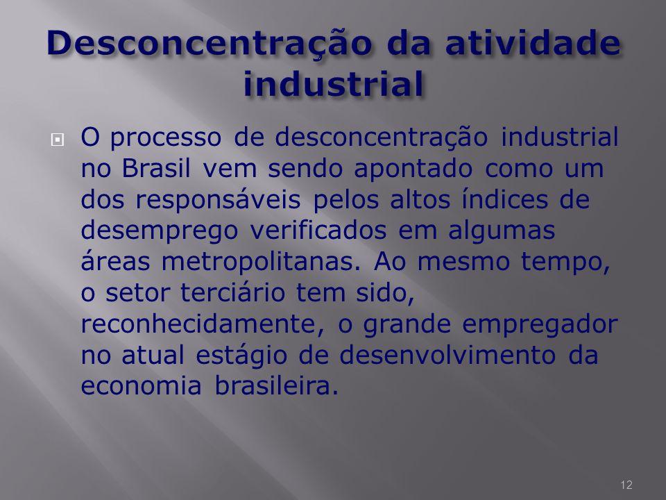 Desconcentração da atividade industrial