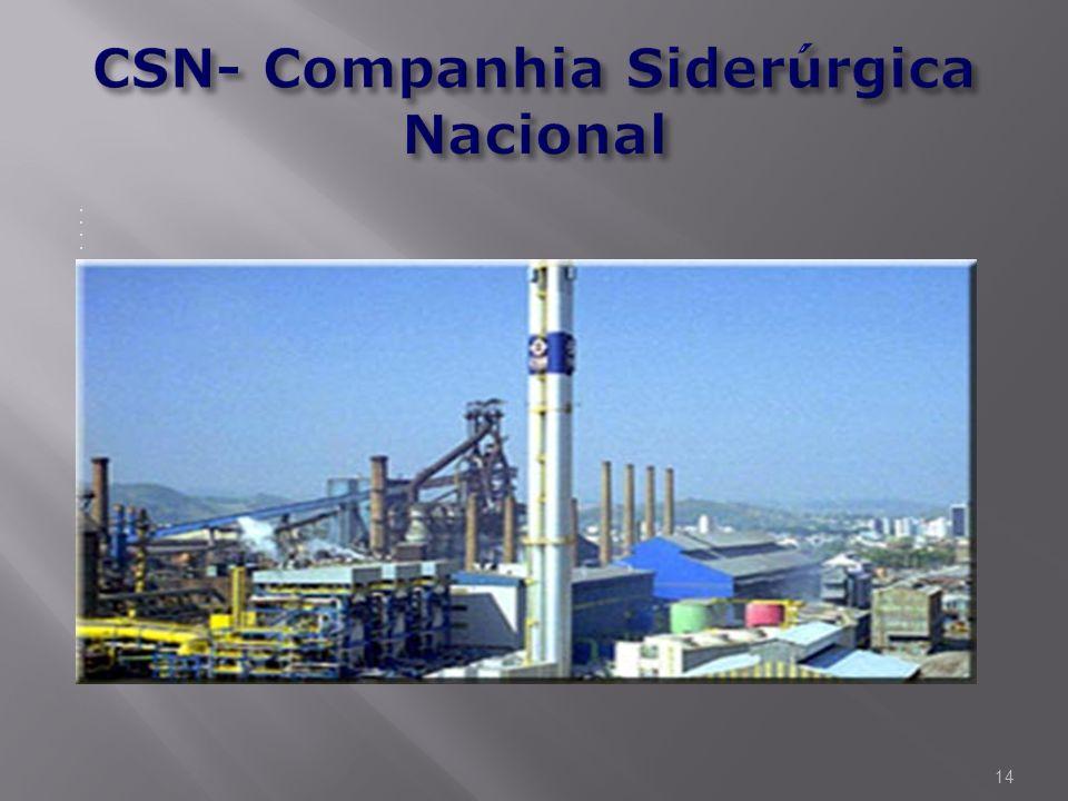 CSN- Companhia Siderúrgica Nacional