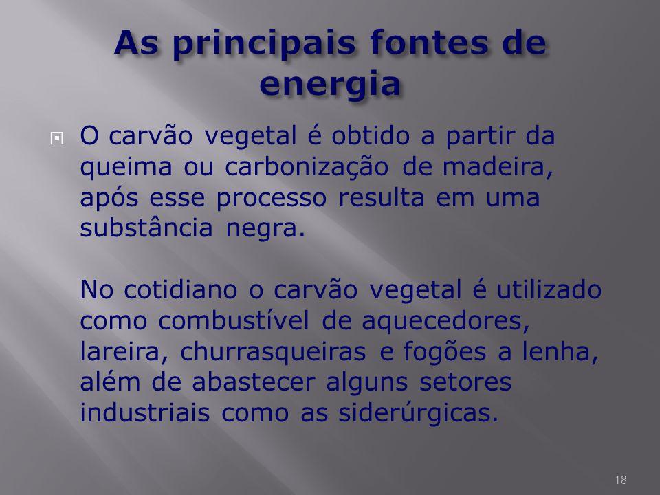 As principais fontes de energia