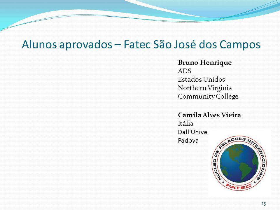 Alunos aprovados – Fatec São José dos Campos