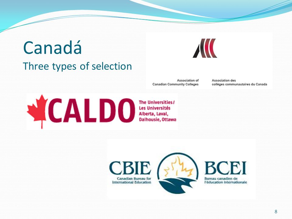 Canadá Three types of selection